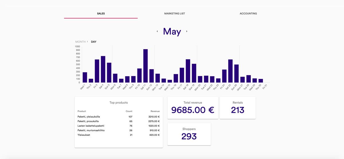 Screenshot 2019-06-05 at 11.04.55