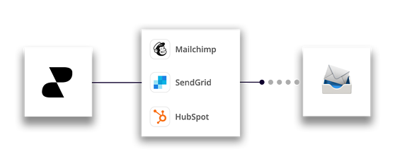 Automating emails through the CRM integration