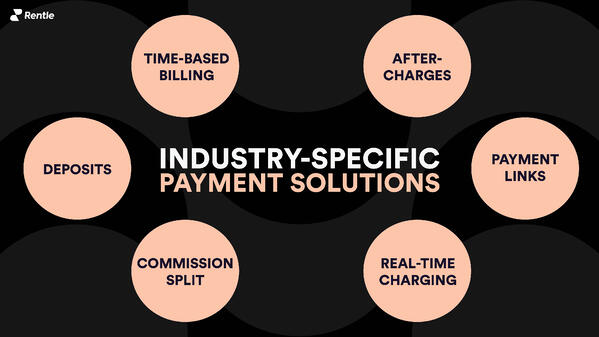 Rental industry-specific payment solutions
